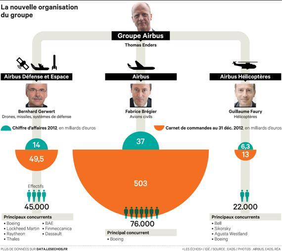 Amicale isae supaero ensica actualit s - Difference entre conseil d administration et bureau ...